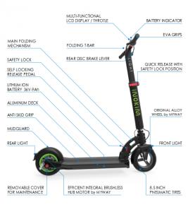 Caracteristicas patinete eléctrico INOKIM